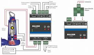 Sulzer Temperature  U0026 Moisture Relay Ca 462 At Phoenix Pumps