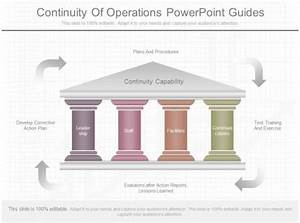 Continuity Of Operations Powerpoint Guides