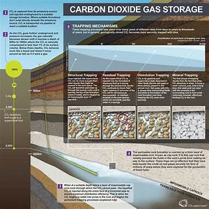 Co2 Capture Project Launches Comprehensive Technical Guide