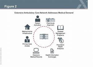 The New Imperative Of Patient Engagement For Hospitals And Health Systems