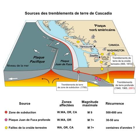 file cascadia earthquake sources fr png wikimedia commons