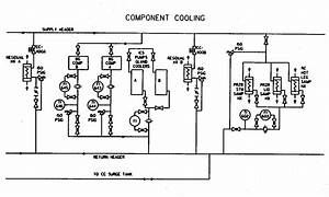 Water Cooling System  Water Cooling System With Diagram