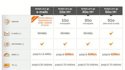 Clé 3g Orange Illimité Avec Ou Sans Abonnementclés 3g Et 4g