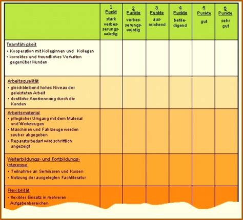 mitarbeiterbeurteilung muster vorlagen vorlagen