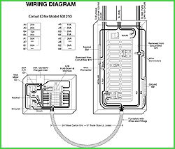 gentran power stay indoor manual transfer switch wiring diagram standby generator solar