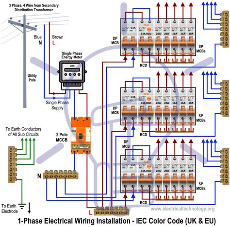 Single Phase Electrical Wiring Installation Home Nec