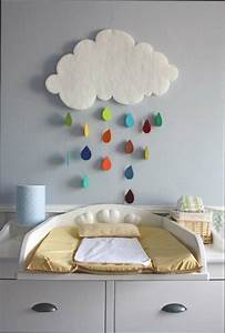 Idee deco chambre bebe fait main palzoncom for Deco fait main chambre bebe