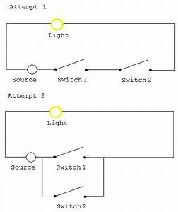 Multiple Light Switches Which Control One Light And