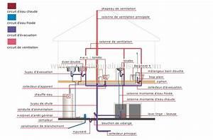 Evacuation Eaux Usees Maison Individuelle : maison plomberie circuit de plomberie image ~ Dailycaller-alerts.com Idées de Décoration