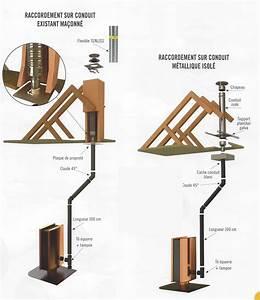 Installation Poele A Granule Sans Conduit : schmas de raccordements sortie par le toit poele et granules ~ Nature-et-papiers.com Idées de Décoration