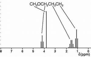 Methyl Propyl Ether Nmr Pictures to Pin on Pinterest ...