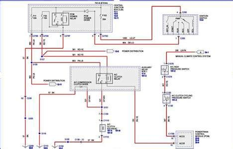 Ford Econoline E350 Blower Wiring Schematic by Which Fuse Is For The A C In The Ford F150 2005 Fixya