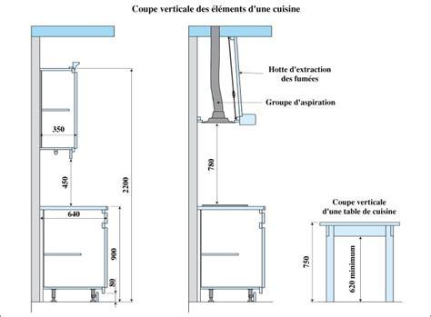hauteur element cuisine fabriquer une cuisine en bois normes entretien divers
