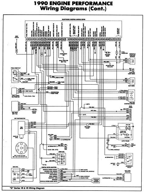 kopplingsschema v8 305 tbi 89 usabilforum se forum f 246 r usa bilar