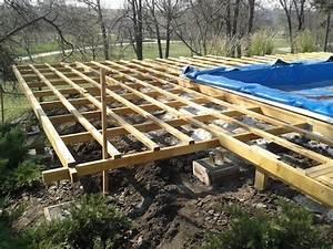Terrassen Unterkonstruktion Abstand Terrasse Holz Verlegen Abstand