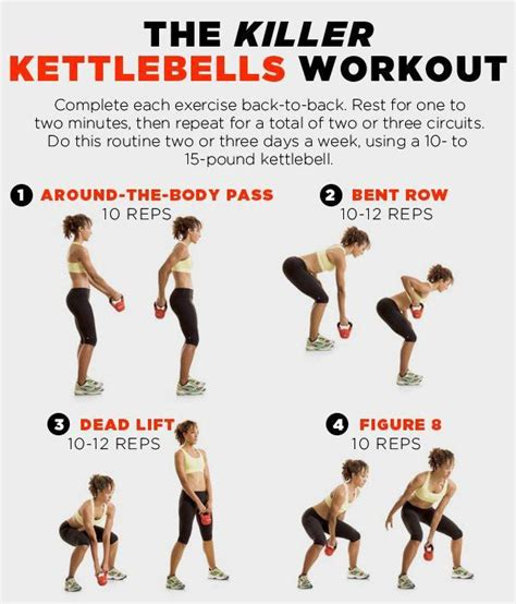kettlebell workouts workout killer fat exercise muscles tone burn kettlebells kettle bell routine core calorie blaster arms infographic related cardio