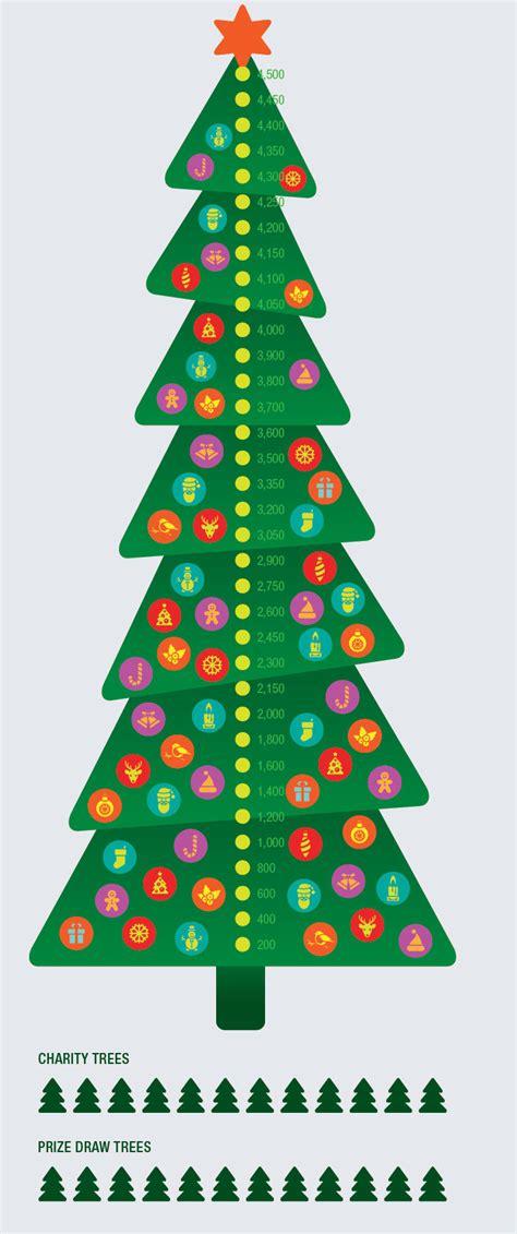 christmas tree giveaway hayes garden world
