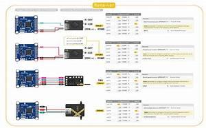 Amazon Com  Iflight Succex F4 Twing V2 1 Dual Icm20689