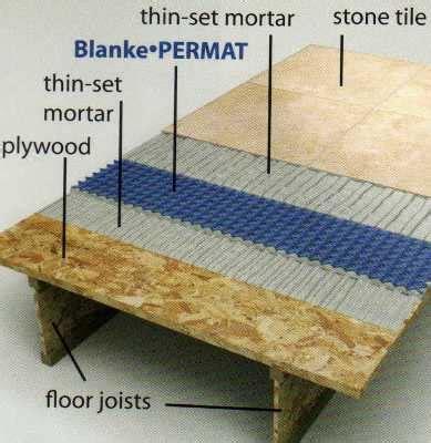 permat uncoupling tile flooring underlayment