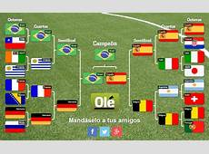 Brasil 2014, el Mundial de fútbol más tecnológico de la