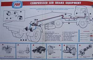 10 Important Facts About Truck Air Brakes