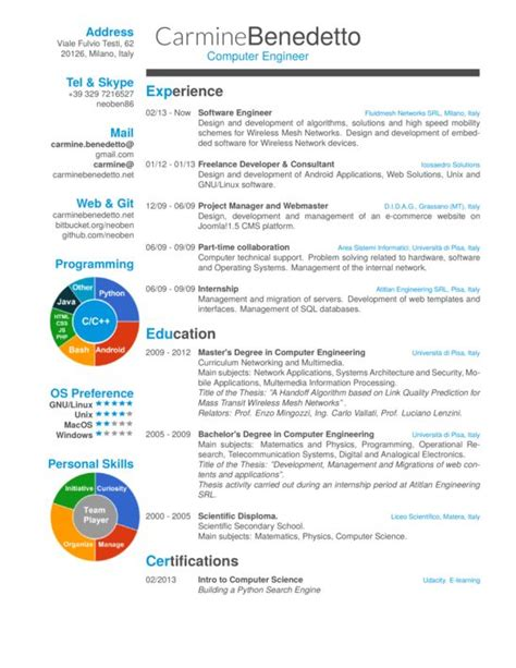 sharelatex templates best 25 resume template ideas on letter template high waisted briefs