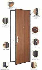 poste et installation de portes blindees tordjman m4s With prix blindage de porte tordjman