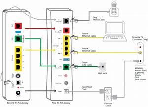 Att Uverse Tv And Internet Wiring Diagram