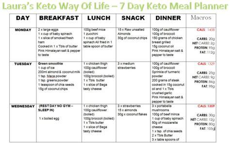 week   flab  fit meal plan lauras keto   life