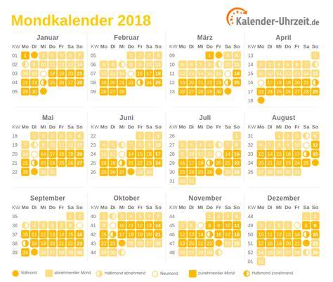mondkalender zum und ausdrucken mond kalender