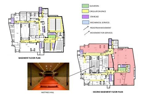 Yale Art + Architecture Building - Case Study