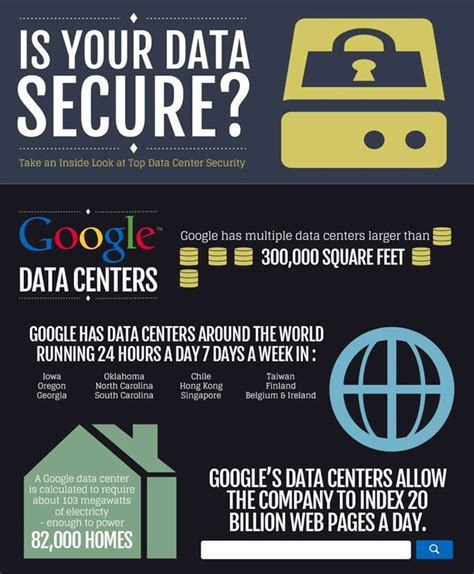infographic data center security kinetic growth