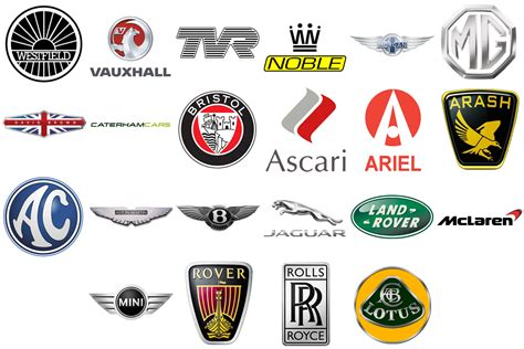 British Car Brands, Companies And Manufacturers World