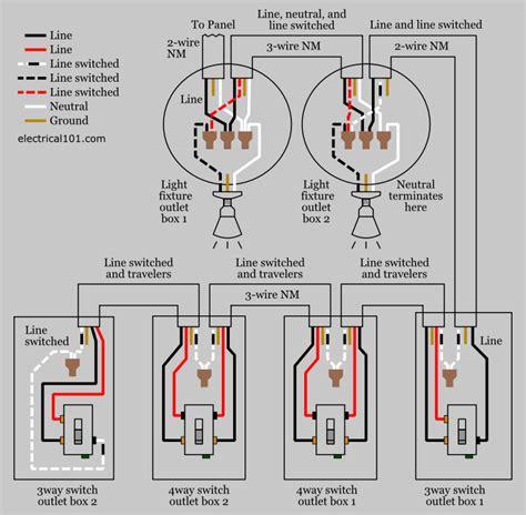 5 way light switch wiring diagram 33 wiring diagram