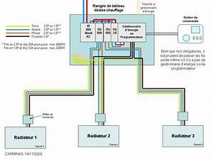 Puissance Radiateur Electrique Pour 30m2 : thermostat pour radiateurs lectrique sans chaudi re ~ Melissatoandfro.com Idées de Décoration