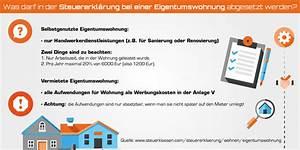 Vermietete Eigentumswohnung Steuerlich Absetzen : die eigentumswohnung optimal bei der steuer angeben ~ A.2002-acura-tl-radio.info Haus und Dekorationen