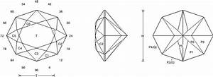 Online Faceting Designs  U0026 Diagrams  Noel Oval