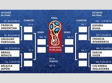 Calendario octavos del Mundial de Rusia 2018 con fechas y