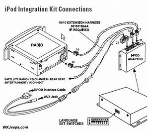 Kawasaki Voyager Ipod Wiring Diagram