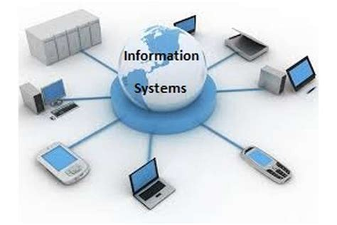 Unit Information Systems Organisations Assignment