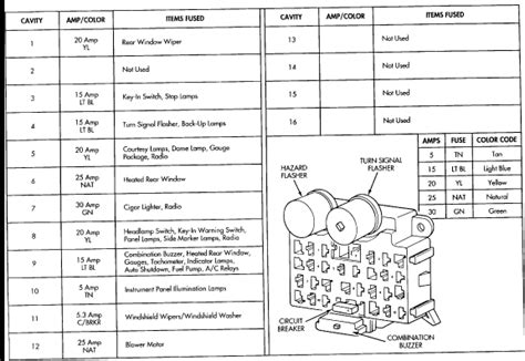 89 Jeep Yj Fuse Block Diagram by Power Distribution Relays And Fuses Jeepforum Jeep