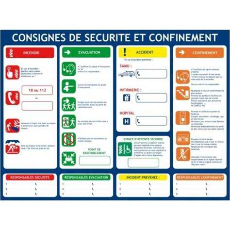 sécurité en cuisine panneaux consignes de securite