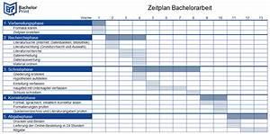 Zeitplan erstellen bachelorarbeit mit excel vorlage for Zeitplan erstellen excel