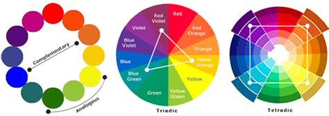 choosing colors interior painting color wheel ct painters