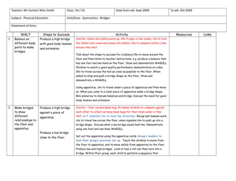 gymnastics lesson plan template gymnastic activities planning by sendicott teaching resources tes