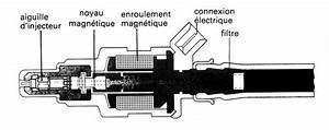 Boitier Additionnel Essence Atmosphérique : l injection lectronique essence d une voiture minute ~ Medecine-chirurgie-esthetiques.com Avis de Voitures