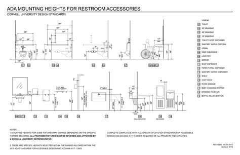 Bathroom Fixture Sizes by Standard Toilet Stall Dimensions Standard Bathroom Stall