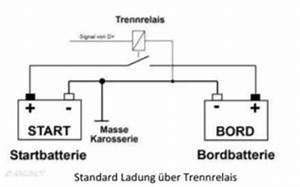 Zweite Batterie Im Auto : ladebooster vs trennrelais im wohnmobil amumot ~ Kayakingforconservation.com Haus und Dekorationen