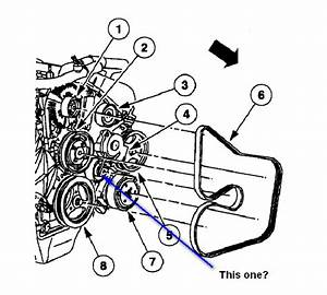 2001 Lincoln Continental Timing Belt Manual