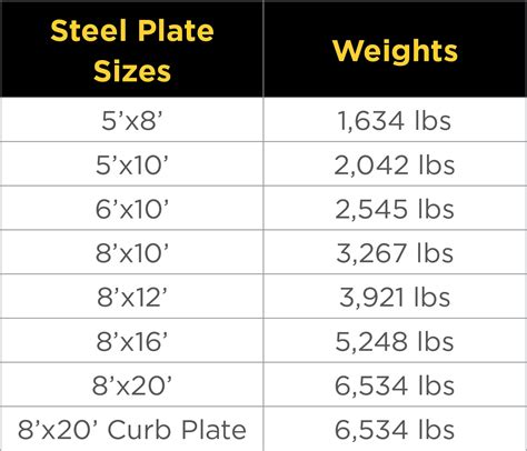 steel road plates road crossing plates national trench safety